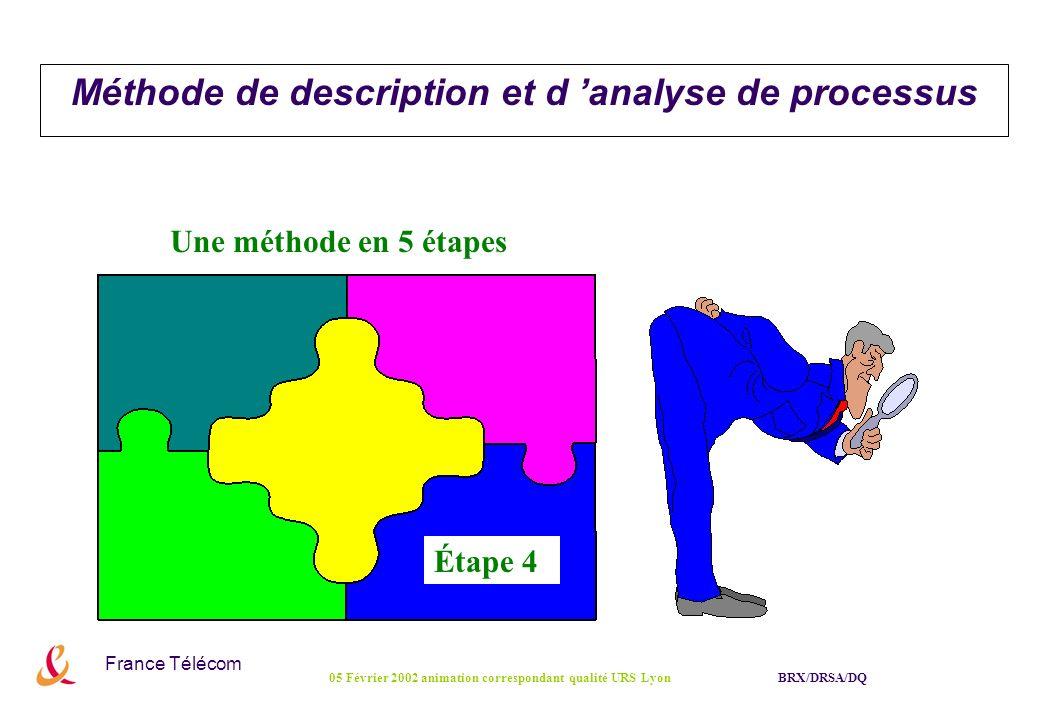 France Télécom BRX/DRSA/DQ05 Février 2002 animation correspondant qualité URS Lyon Étape 4 Une méthode en 5 étapes Méthode de description et d analyse