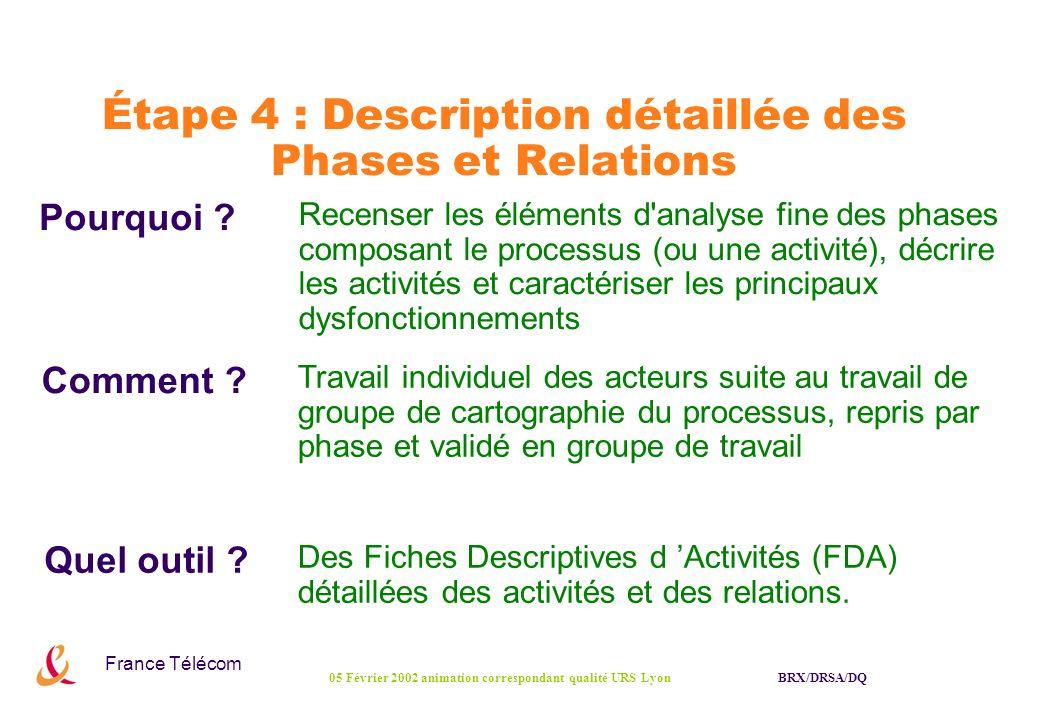 France Télécom BRX/DRSA/DQ05 Février 2002 animation correspondant qualité URS Lyon Étape 4 : Description détaillée des Phases et Relations Pourquoi ?