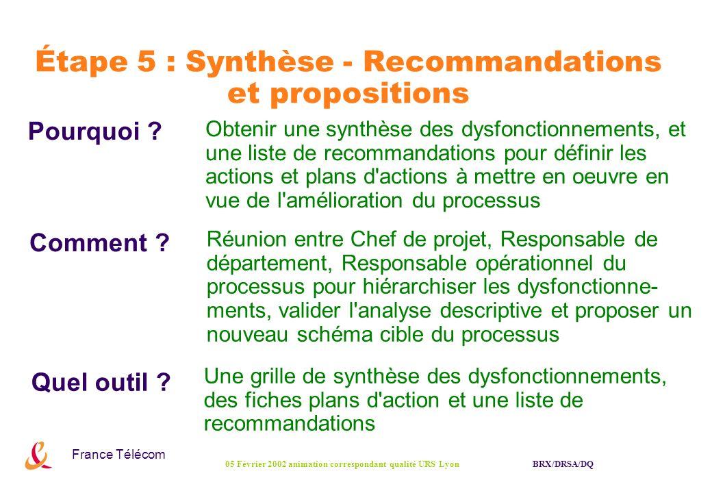 France Télécom BRX/DRSA/DQ05 Février 2002 animation correspondant qualité URS Lyon Étape 5 : Synthèse - Recommandations et propositions Pourquoi ? Com