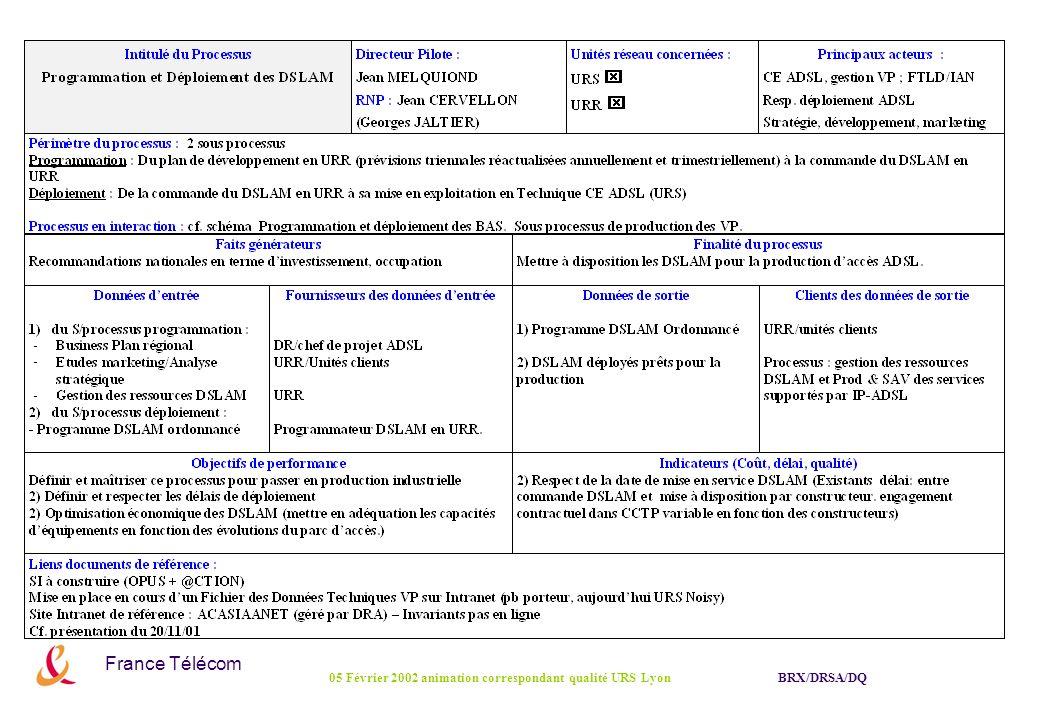 France Télécom BRX/DRSA/DQ05 Février 2002 animation correspondant qualité URS Lyon Étape 4 : Description détaillée des Phases et Relations Pourquoi .