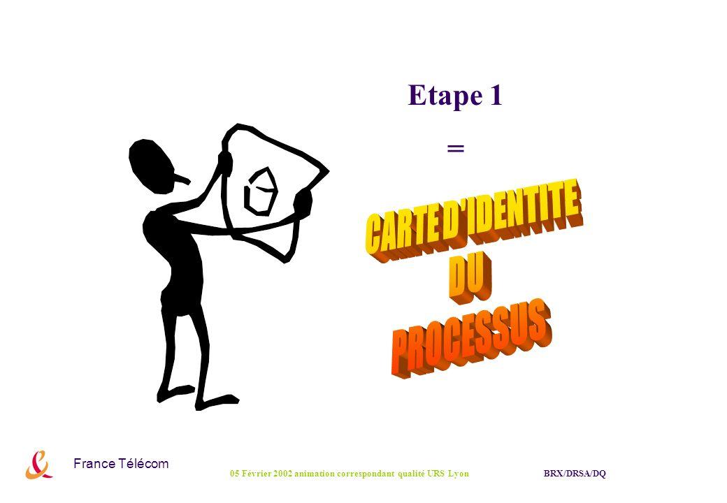 France Télécom BRX/DRSA/DQ05 Février 2002 animation correspondant qualité URS Lyon Etape 1 =