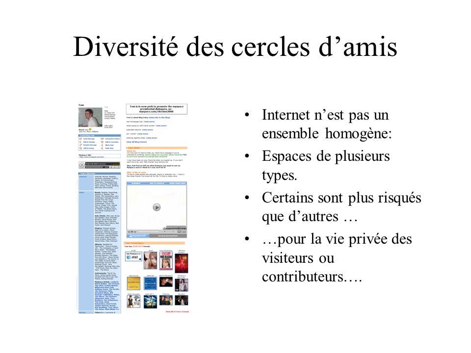 Diversité des cercles damis Internet nest pas un ensemble homogène: Espaces de plusieurs types.
