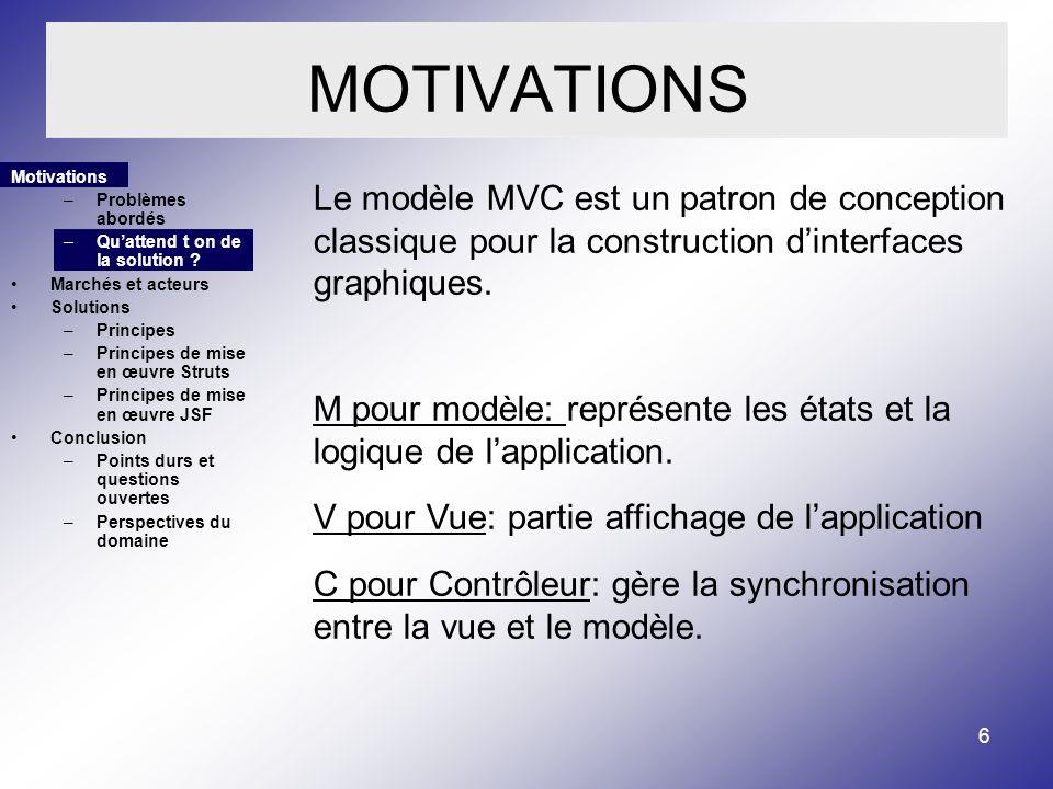 6 MOTIVATIONS Le modèle MVC est un patron de conception classique pour la construction dinterfaces graphiques.
