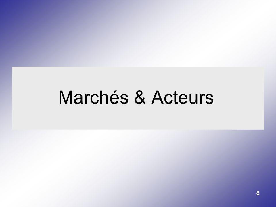8 Marchés & Acteurs