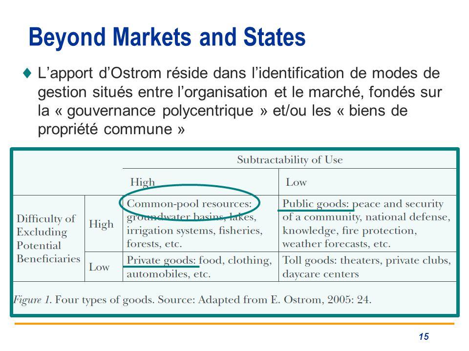Beyond Markets and States Lapport dOstrom réside dans lidentification de modes de gestion situés entre lorganisation et le marché, fondés sur la « gouvernance polycentrique » et/ou les « biens de propriété commune » 15