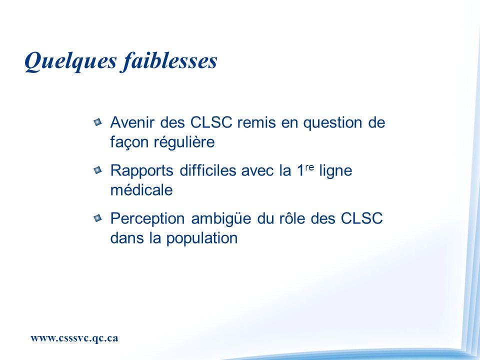 www.csssvc.qc.ca Quelques faiblesses Avenir des CLSC remis en question de façon régulière Rapports difficiles avec la 1 re ligne médicale Perception ambigüe du rôle des CLSC dans la population