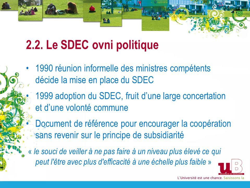2.2. Le SDEC ovni politique 1990 réunion informelle des ministres compétents décide la mise en place du SDEC 1999 adoption du SDEC, fruit dune large c