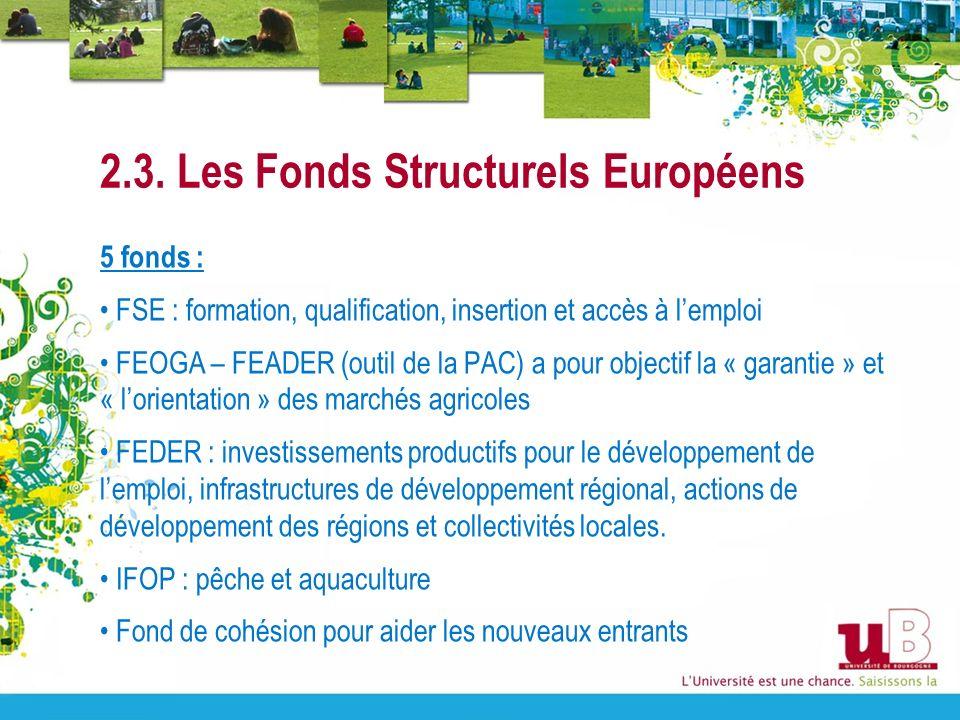 2.3. Les Fonds Structurels Européens 5 fonds : FSE : formation, qualification, insertion et accès à lemploi FEOGA – FEADER (outil de la PAC) a pour ob