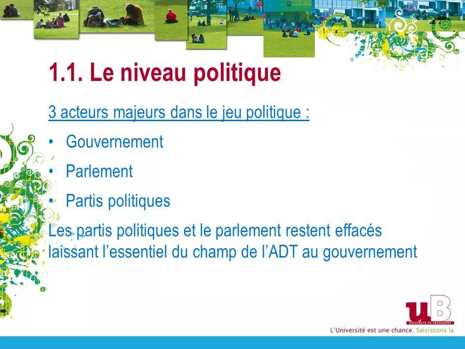 1.1. Le niveau politique 3 acteurs majeurs dans le jeu politique : Gouvernement Parlement Partis politiques Les partis politiques et le parlement rest