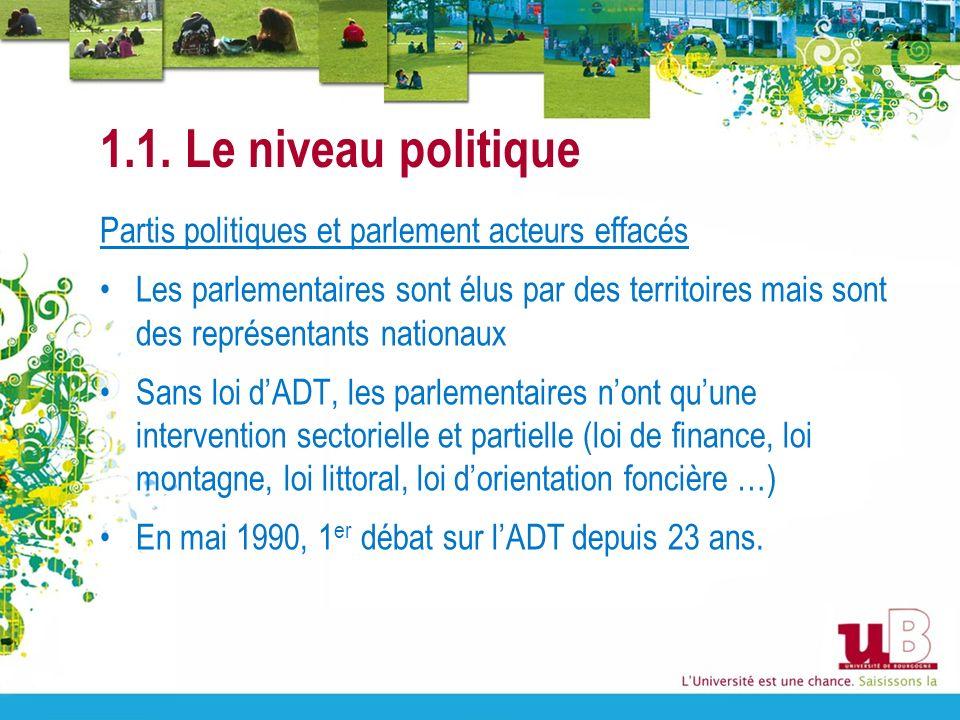 1.1. Le niveau politique Partis politiques et parlement acteurs effacés Les parlementaires sont élus par des territoires mais sont des représentants n