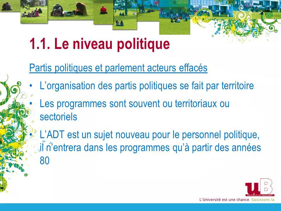 1.1. Le niveau politique Partis politiques et parlement acteurs effacés Lorganisation des partis politiques se fait par territoire Les programmes sont