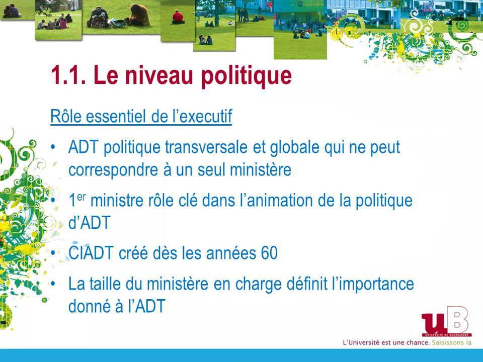 1.1. Le niveau politique Rôle essentiel de lexecutif ADT politique transversale et globale qui ne peut correspondre à un seul ministère 1 er ministre