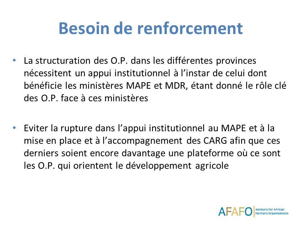 Besoin de renforcement La structuration des O.P. dans les différentes provinces nécessitent un appui institutionnel à linstar de celui dont bénéficie
