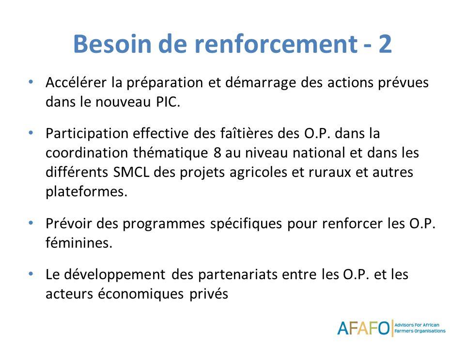 Besoin de renforcement - 2 Accélérer la préparation et démarrage des actions prévues dans le nouveau PIC. Participation effective des faîtières des O.