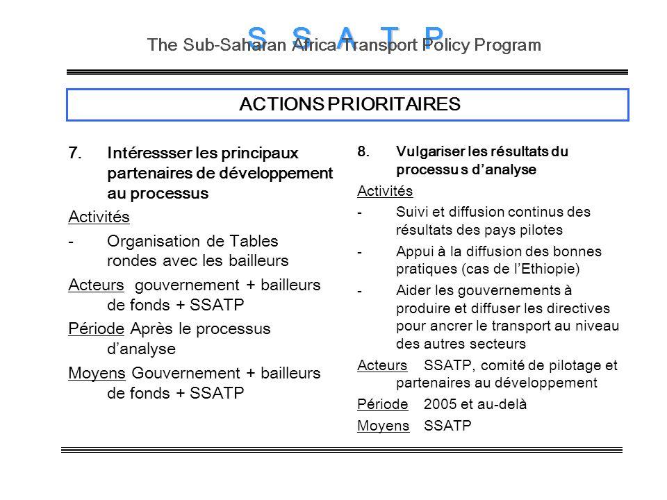 ACTIONS PRIORITAIRES 7.Intéressser les principaux partenaires de développement au processus Activités -Organisation de Tables rondes avec les bailleur