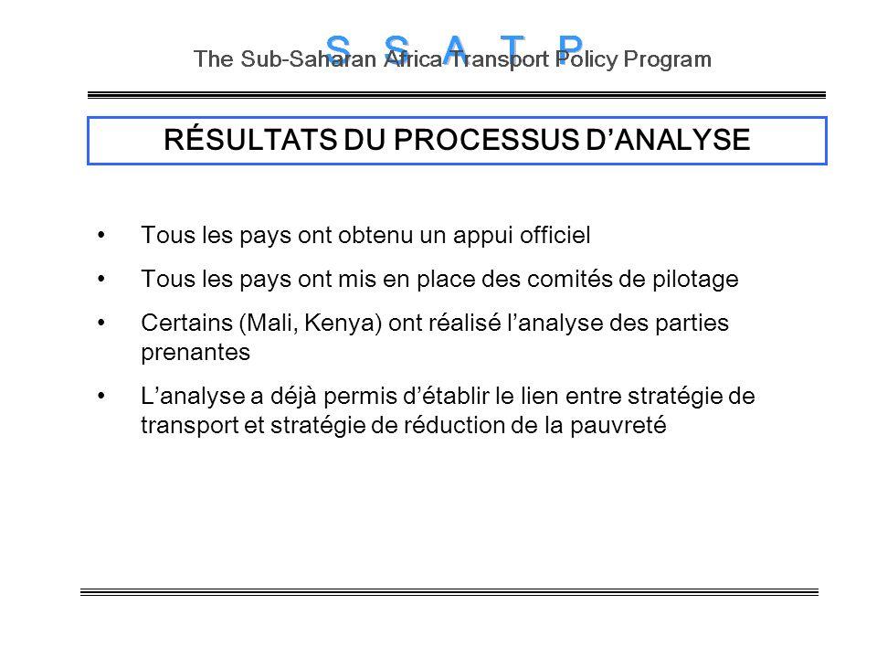 RÉSULTATS DU PROCESSUS DANALYSE Tous les pays ont obtenu un appui officiel Tous les pays ont mis en place des comités de pilotage Certains (Mali, Keny