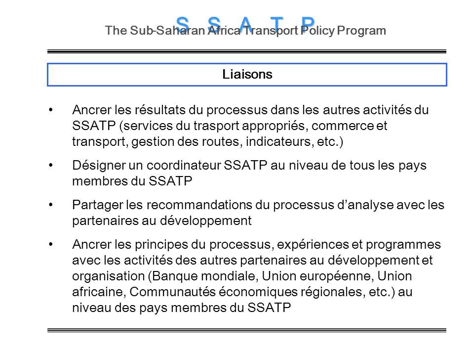 S S S A T P The Sub-Saharan Africa Transport Policy Program Liaisons Ancrer les résultats du processus dans les autres activités du SSATP (services du
