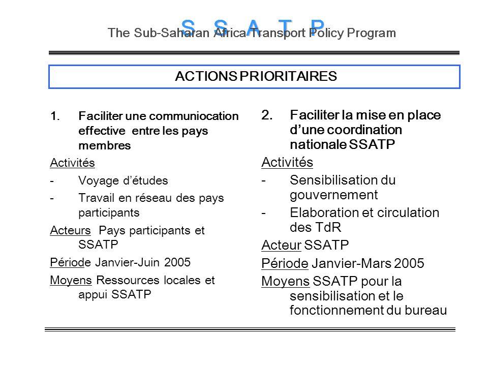 ACTIONS PRIORITAIRES 1.Faciliter une communiocation effective entre les pays membres Activités -Voyage détudes -Travail en réseau des pays participant