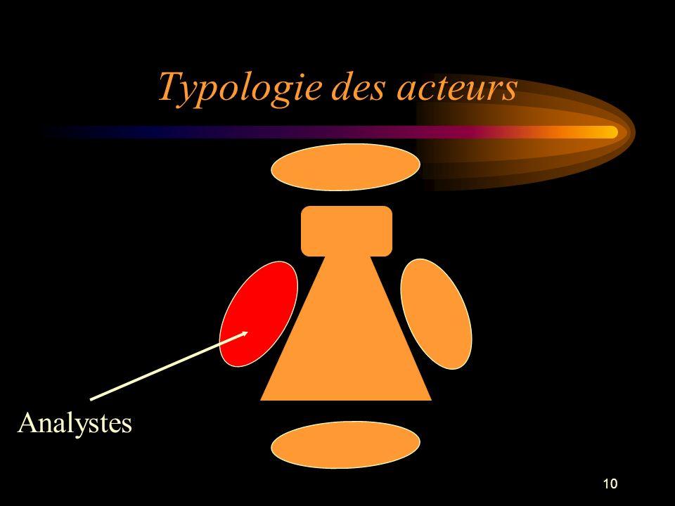 10 Typologie des acteurs Analystes