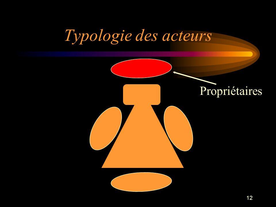 12 Typologie des acteurs Propriétaires