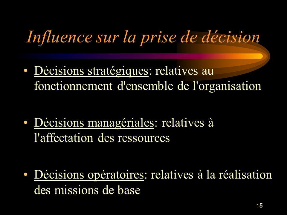 15 Influence sur la prise de décision Décisions stratégiques: relatives au fonctionnement d'ensemble de l'organisation Décisions managériales: relativ