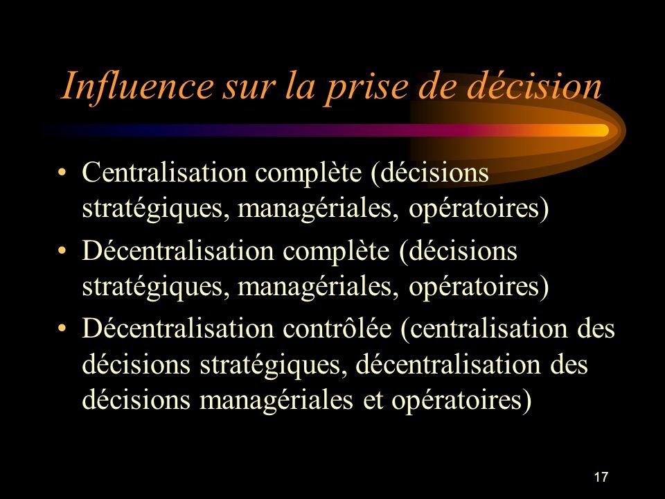 17 Influence sur la prise de décision Centralisation complète (décisions stratégiques, managériales, opératoires) Décentralisation complète (décisions