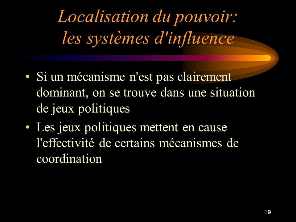 19 Localisation du pouvoir: les systèmes d'influence Si un mécanisme n'est pas clairement dominant, on se trouve dans une situation de jeux politiques