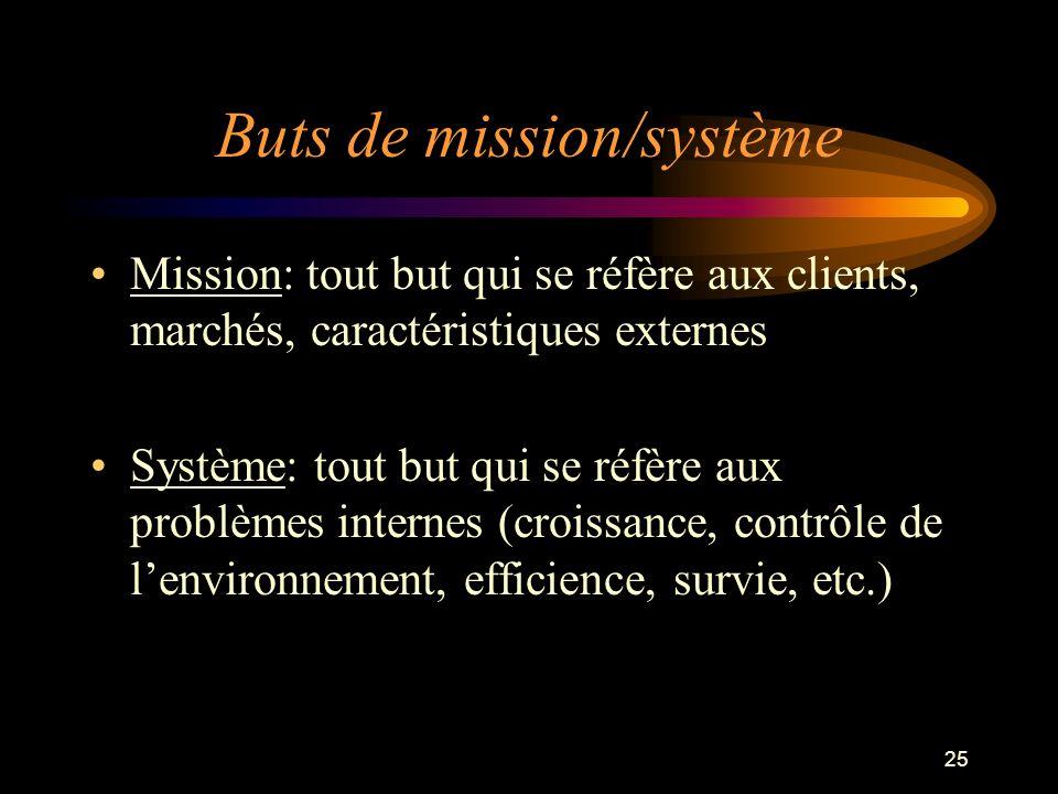 25 Buts de mission/système Mission: tout but qui se réfère aux clients, marchés, caractéristiques externes Système: tout but qui se réfère aux problèm