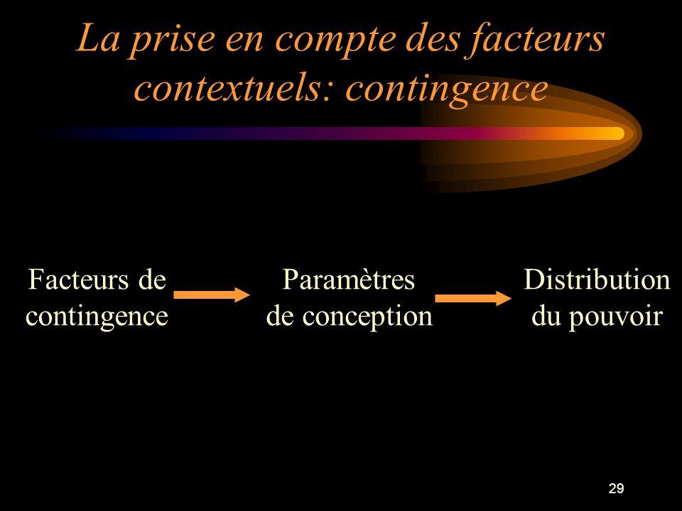 29 La prise en compte des facteurs contextuels: contingence Facteurs de contingence Distribution du pouvoir Paramètres de conception