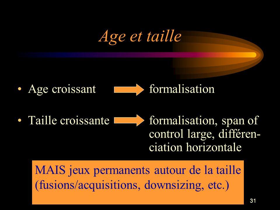 31 Age et taille Age croissantformalisation Taille croissanteformalisation, span of control large, différen- ciation horizontale MAIS jeux permanents