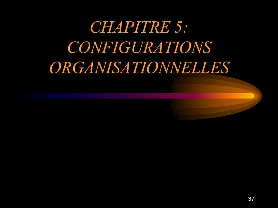 37 CHAPITRE 5: CONFIGURATIONS ORGANISATIONNELLES