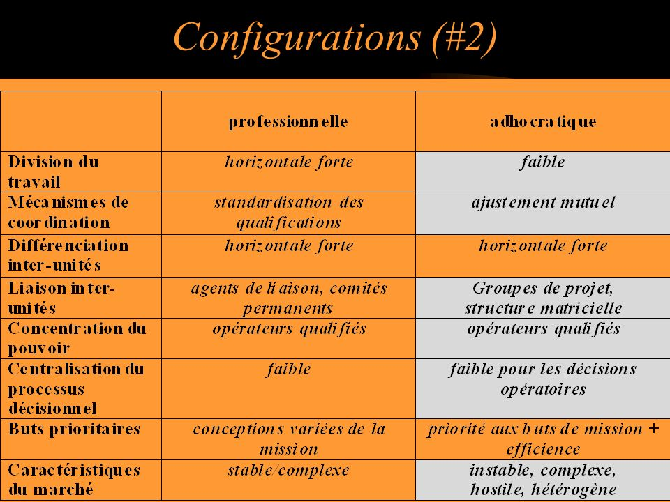 39 Configurations (#2)