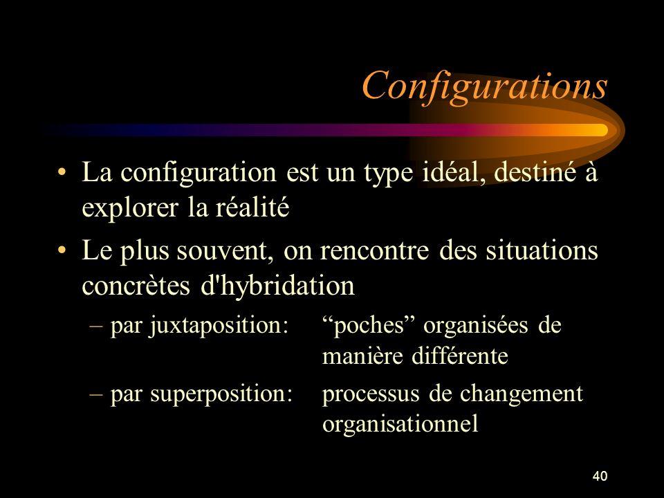 40 Configurations La configuration est un type idéal, destiné à explorer la réalité Le plus souvent, on rencontre des situations concrètes d'hybridati