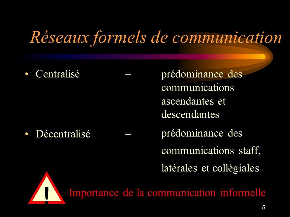 5 Réseaux formels de communication Centralisé= Décentralisé= prédominance des communications ascendantes et descendantes prédominance des communicatio