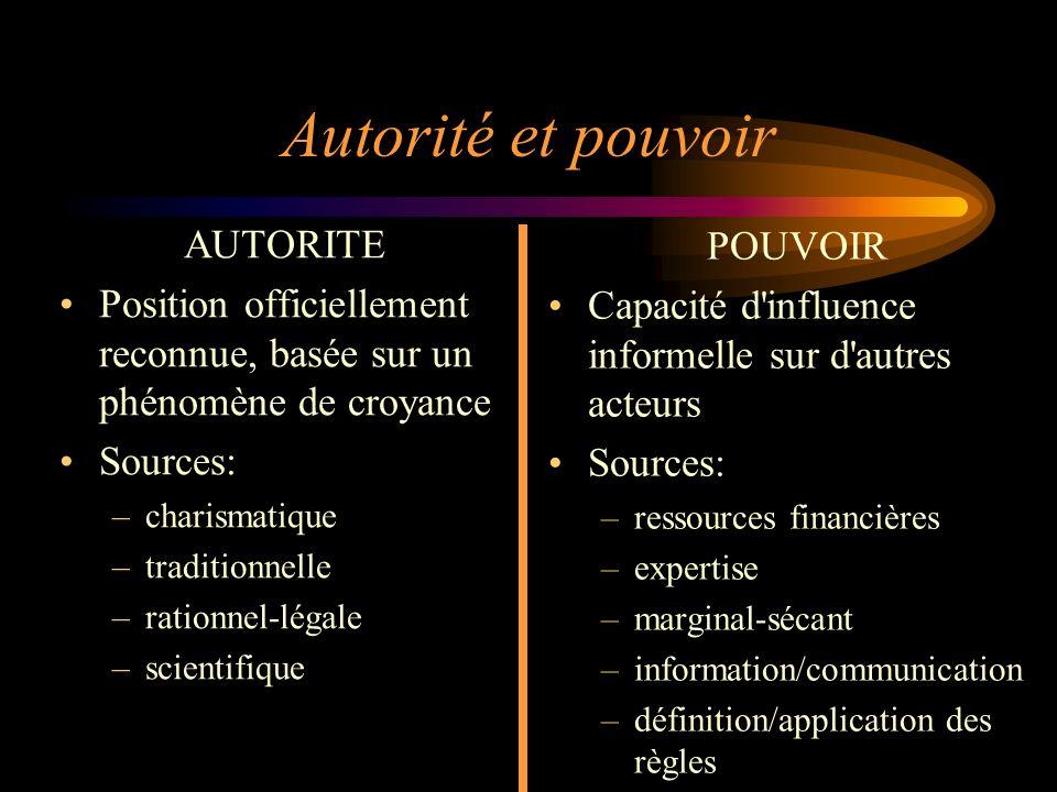6 Autorité et pouvoir AUTORITE Position officiellement reconnue, basée sur un phénomène de croyance Sources: –charismatique –traditionnelle –rationnel