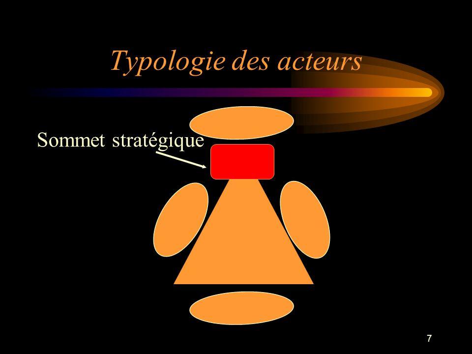 7 Typologie des acteurs Sommet stratégique