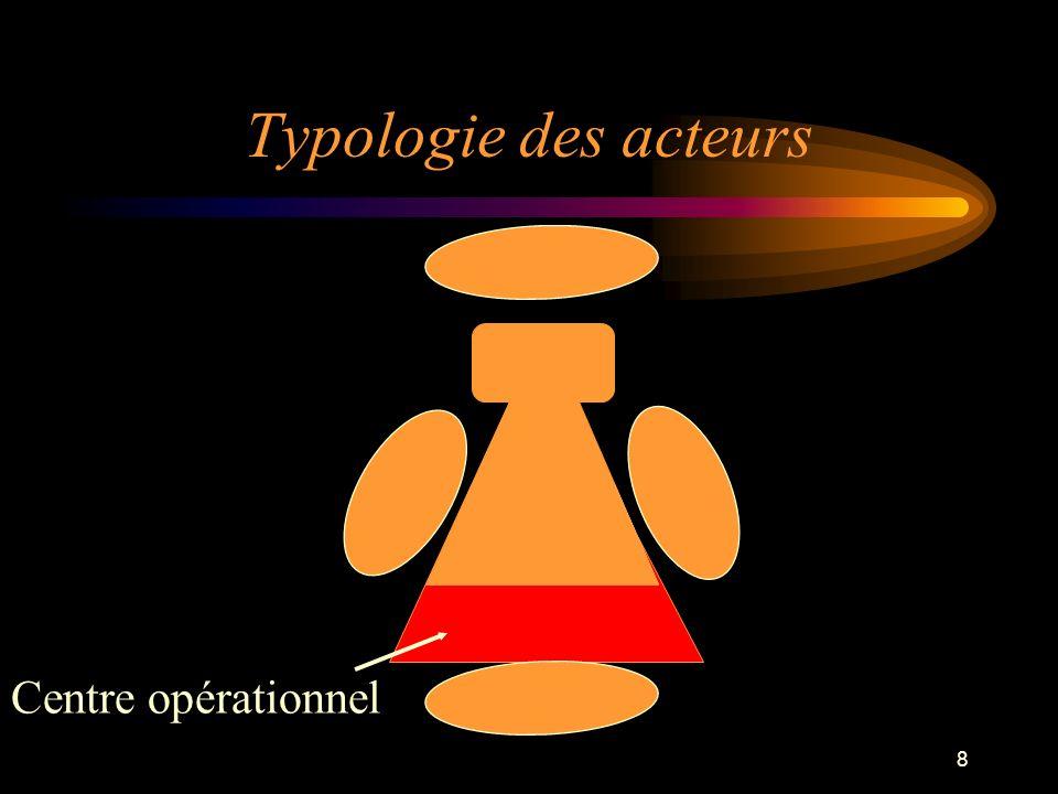 8 Typologie des acteurs Centre opérationnel
