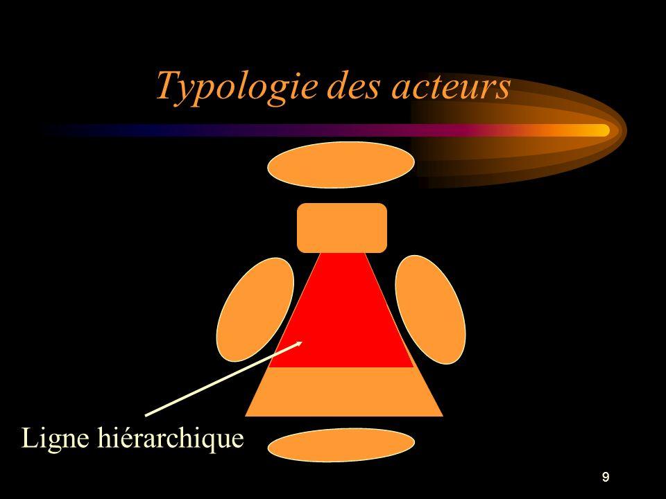 9 Typologie des acteurs Ligne hiérarchique