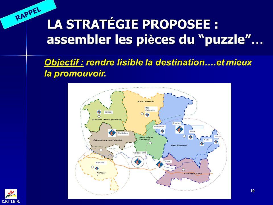 10 LA STRAT É GIE PROPOSEE : assembler les pi è ces du puzzle … Objectif : rendre lisible la destination….et mieux la promouvoir. RAPPEL