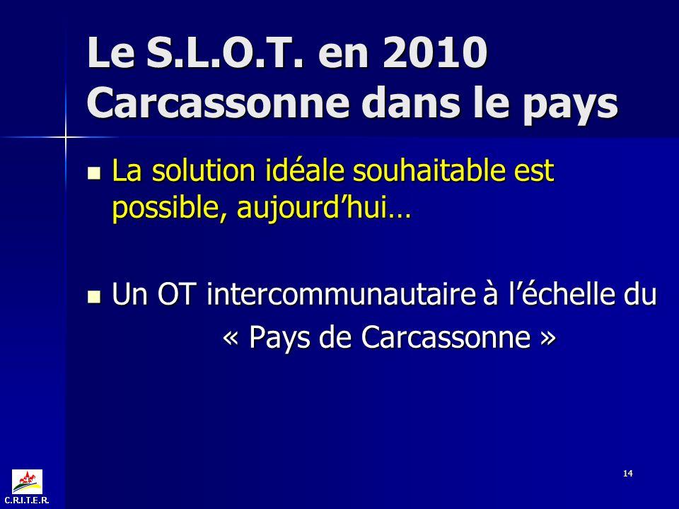 14 Le S.L.O.T. en 2010 Carcassonne dans le pays La solution idéale souhaitable est possible, aujourdhui… La solution idéale souhaitable est possible,
