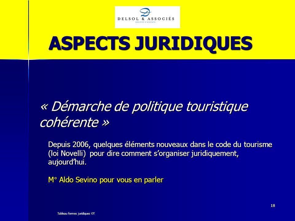 18 ASPECTS JURIDIQUES « Démarche de politique touristique cohérente » Depuis 2006, quelques éléments nouveaux dans le code du tourisme (loi Novelli) pour dire comment sorganiser juridiquement, aujourdhui.