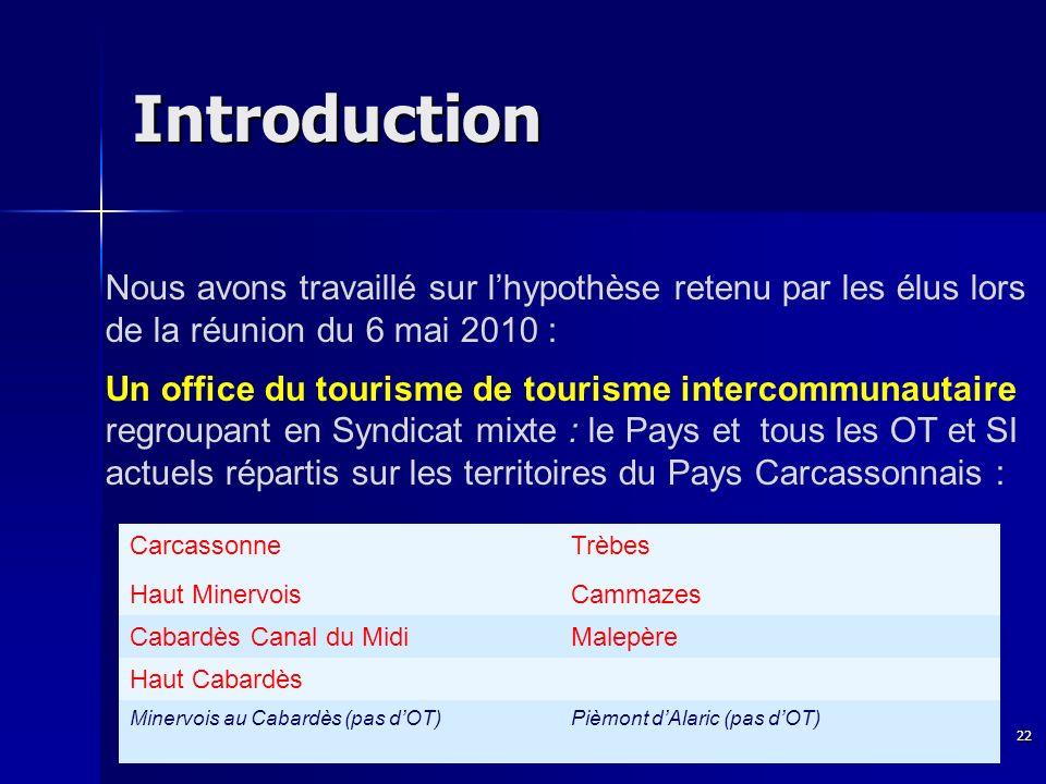 Introduction 22 Nous avons travaillé sur lhypothèse retenu par les élus lors de la réunion du 6 mai 2010 : Un office du tourisme de tourisme intercommunautaire regroupant en Syndicat mixte : le Pays et tous les OT et SI actuels répartis sur les territoires du Pays Carcassonnais : CarcassonneTrèbes Haut MinervoisCammazes Cabardès Canal du MidiMalepère Haut Cabardès Minervois au Cabardès (pas dOT)Pièmont dAlaric (pas dOT)