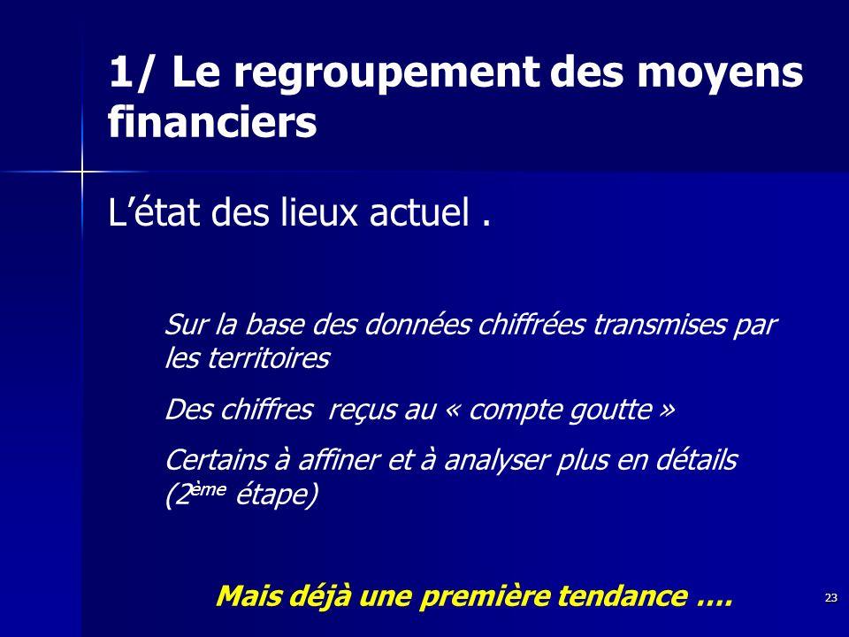 1/ Le regroupement des moyens financiers Létat des lieux actuel.