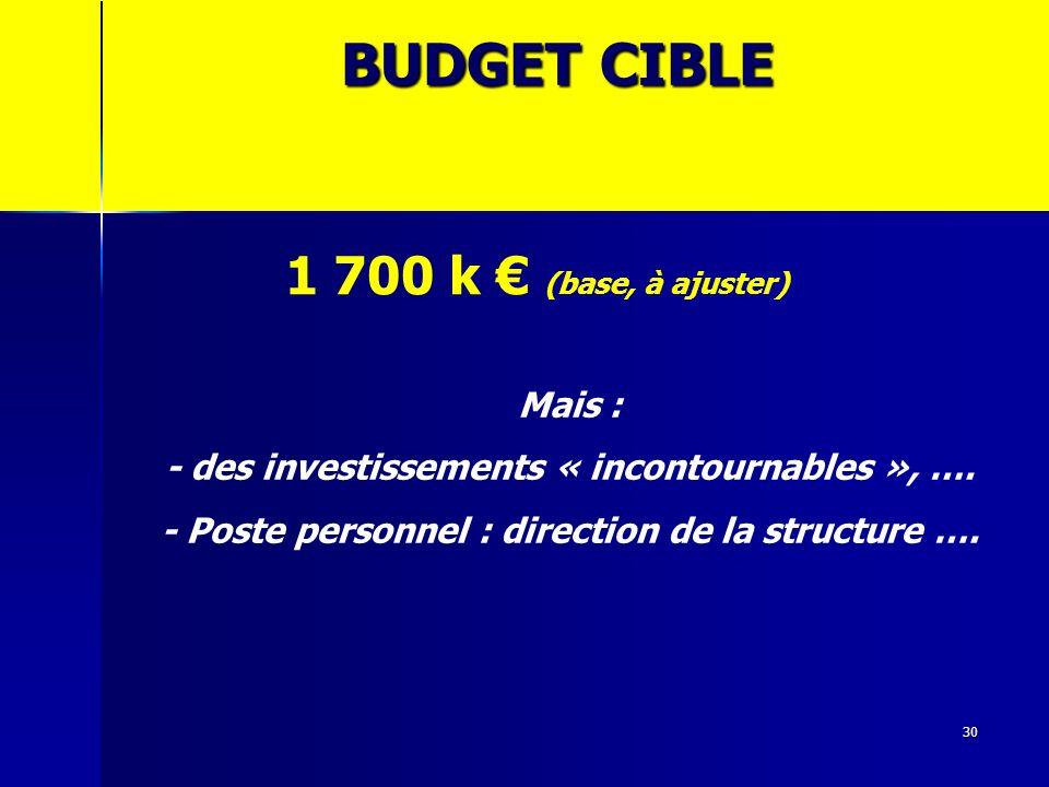 BUDGET CIBLE 30 1 700 k (base, à ajuster) Mais : - des investissements « incontournables », …. - Poste personnel : direction de la structure ….