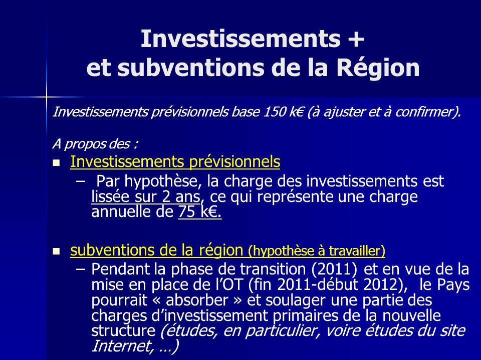 Investissements + et subventions de la Région Investissements prévisionnels base 150 k (à ajuster et à confirmer). A propos des : Investissements prév
