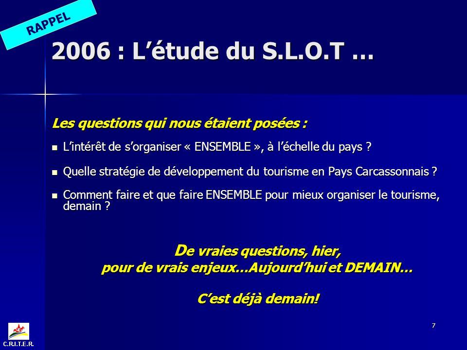7 2006 : Létude du S.L.O.T … Les questions qui nous étaient posées : Lintérêt de sorganiser « ENSEMBLE », à léchelle du pays ? Lintérêt de sorganiser