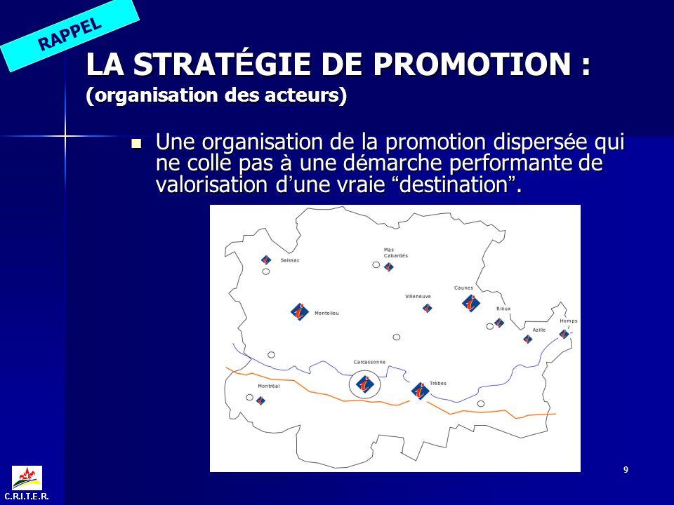 9 LA STRAT É GIE DE PROMOTION : (organisation des acteurs) Une organisation de la promotion dispers é e qui ne colle pas à une d é marche performante de valorisation d une vraie destination.