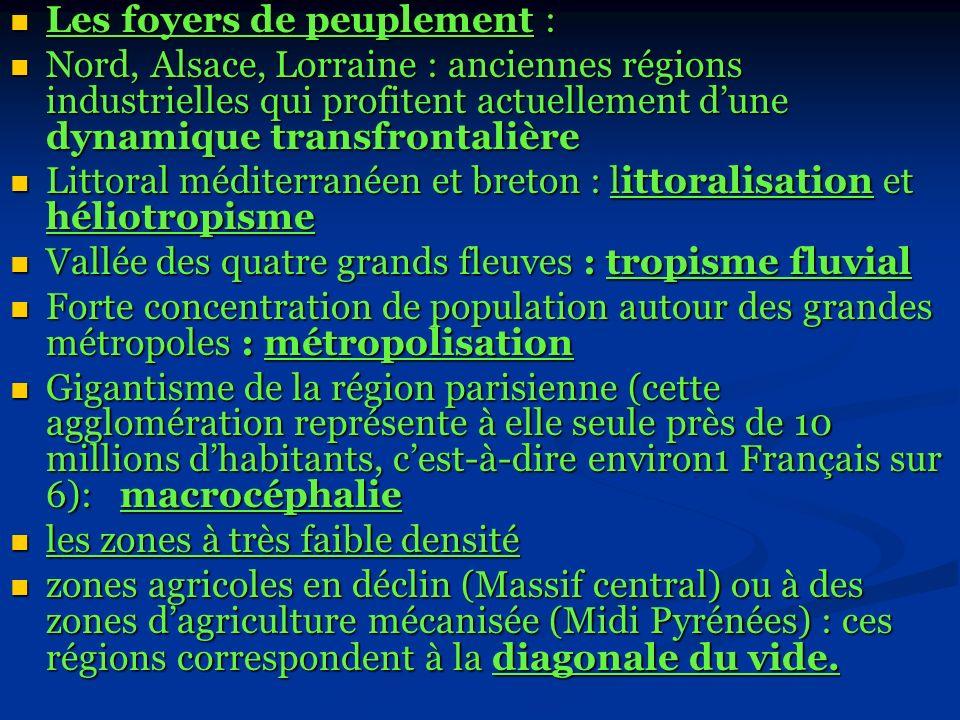 Les foyers de peuplement : Les foyers de peuplement : Nord, Alsace, Lorraine : anciennes régions industrielles qui profitent actuellement dune dynamiq