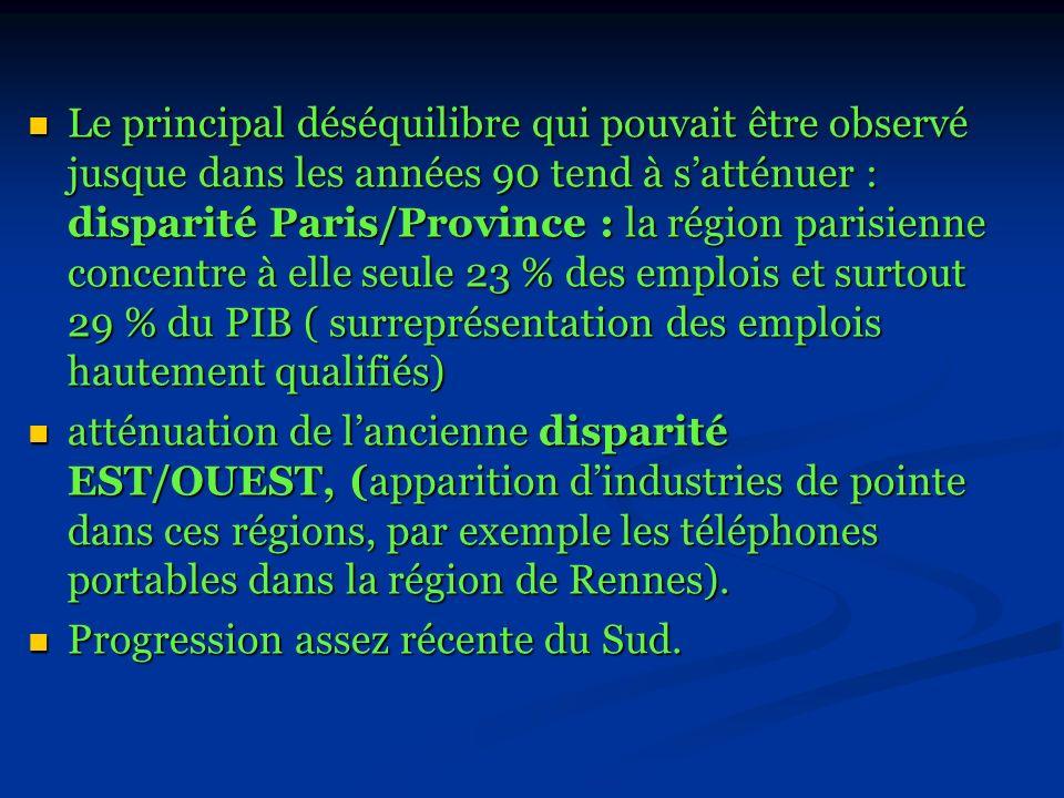 Le principal déséquilibre qui pouvait être observé jusque dans les années 90 tend à satténuer : disparité Paris/Province : la région parisienne concen