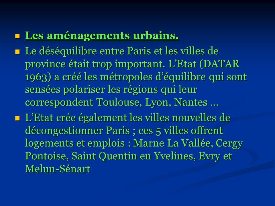 Les aménagements urbains. Les aménagements urbains. Le déséquilibre entre Paris et les villes de province était trop important. LEtat (DATAR 1963) a c